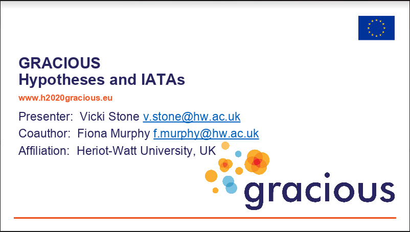 GRACIOUS Hypotheses and IATAs